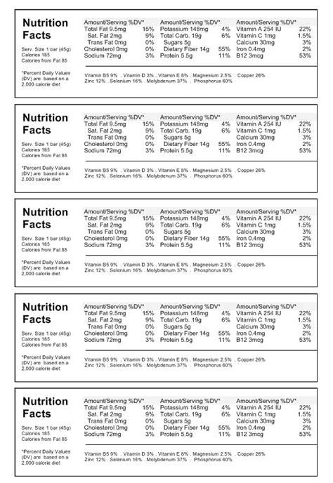Etiquetas para alimentos – Labeljoy | Software de