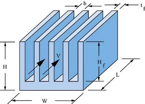 heat sink dissipation calculator estimating parallel plate fin heat sink thermal resistance