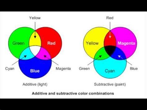 primary pigment colors light vs pigments