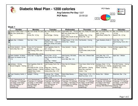 gestational diabetes food plan gestational diabetes diet plan pdf bloodsugardiabetes org