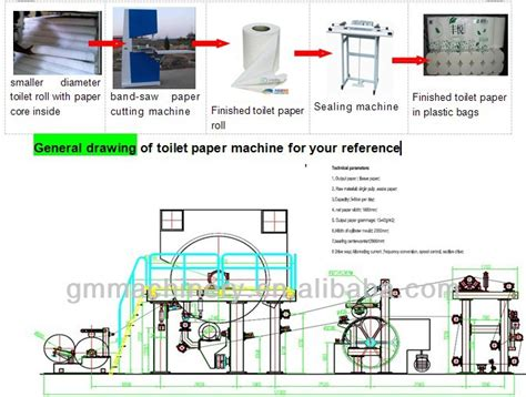 Process Of Toilet Paper - sale quality sanitary paper manufacturing machine