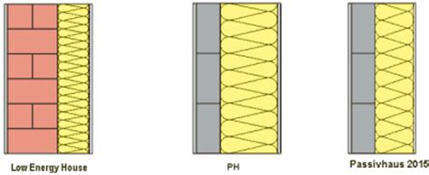 passive house windows cost passive house windows cost 28 images passive solar design from a passive house