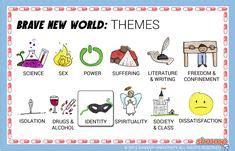 brave new world themes pdf brave new world castes teacher wo man pinterest