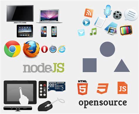 mobile web ui framework guideline to help you efficiently design for mobile