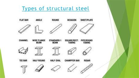 different types of steel sections reinforcement steel