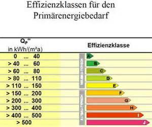 haus energieeffizienzklasse energieeffizienzklasse effizienzklasse energieklasse
