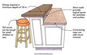 Kitchen Bar Top Height by Kitchen Two Teired Countertop Tier Islands