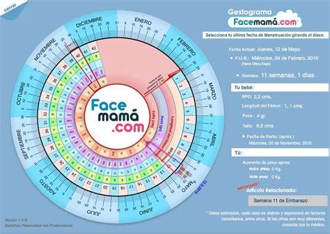 anses calendario de pago del prenatal calendario de pago prenatal calendario prenatal 28 images