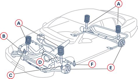 steering suspension diagram steering and suspension level auto