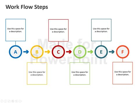 workflow ppt 28 images workflow process steps editable