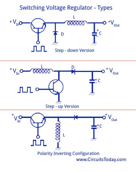 ic voltage regulators with circuit diagram design theory