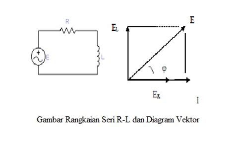 diagram vektor belajarelektronikadasar this site is the