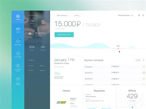 banking dashboard templates banking dashboard templates gallery free templates ideas