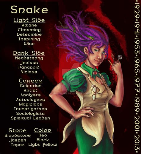 new year characteristics of the snake zodiac year of the snake by annehijme on deviantart