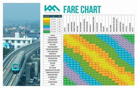 Metro fare chart download free altavistaventures Image collections