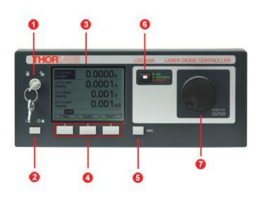 high power laser diode controller high power laser diode controllers