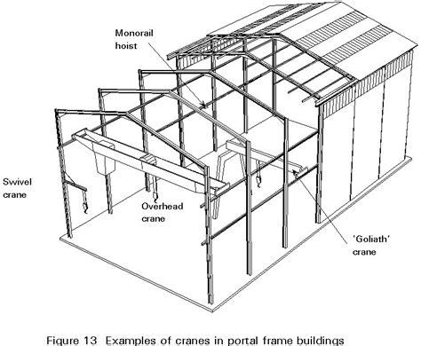 portal rail designs esdep lecture note wg14