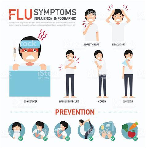 flu symptoms  influenza infographic stock illustration