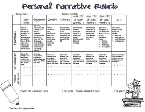 Personal Narrative Essay Exles For 5th Grade by 1000 Images About Personal Narratives On Graphic Organizers Narrative Writing And