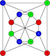 graph theory thesis topics graph theory master thesis writefiction581 web fc2