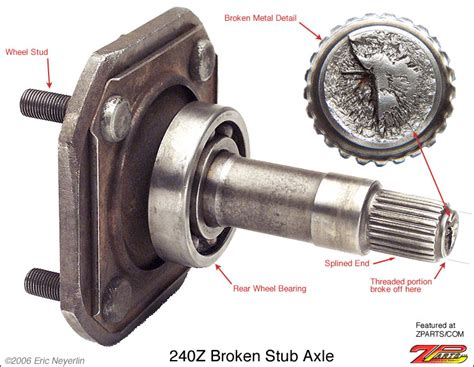 automobile front axle beam and stub axle different 280z stub axle vs 240z stub axle drivetrain hybridz