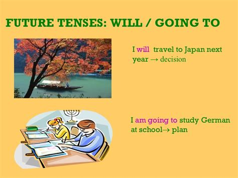 define biography verb future tenses