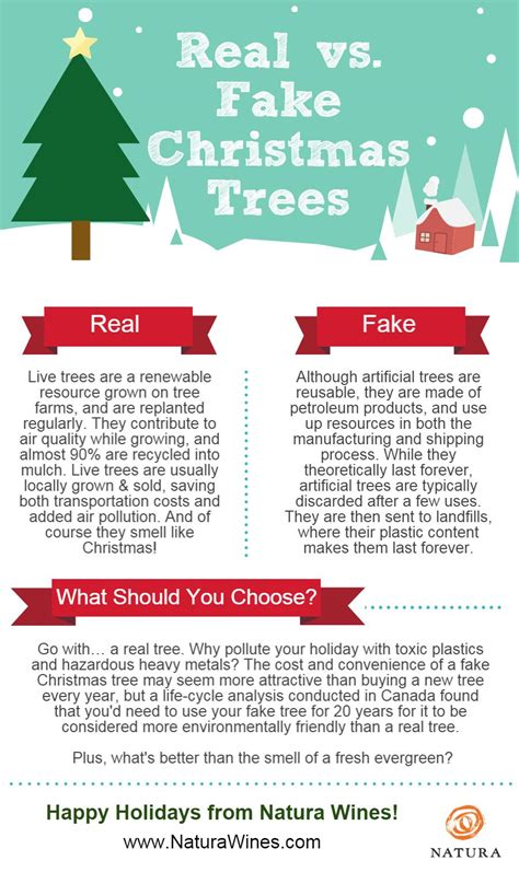 28 best real vs christmas trees facts christmas trees
