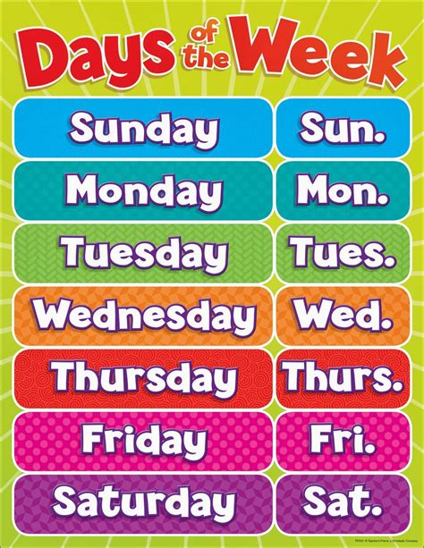 week name of days the seven days of the week derive their names from the