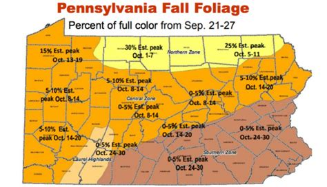 of pennsylvania colors here s a map of when pennsylvania s leaves will reach peak