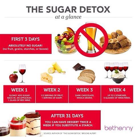 1 Week Sugar Detox by Sugar Detox Detox