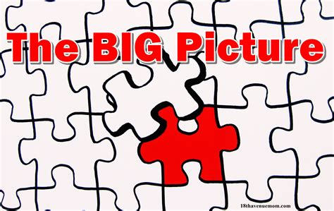 The Big Picture by The Big Picture Finding Perspective When Doesn T Go