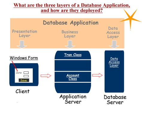 learn what is a database software