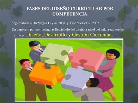 Diseã O Curricular Por Competencias Ruth Vargas Leyva Alonso Santos Murgas Analisis Dise 241 O Curricular