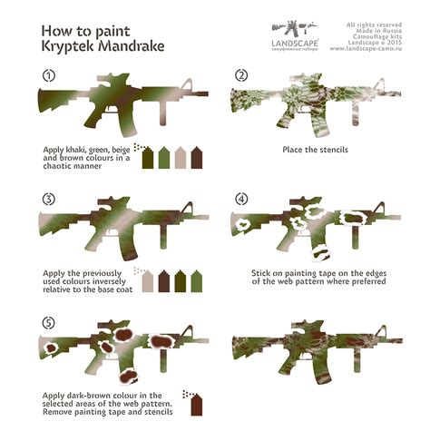 Camo Lackieren how to paint kryptek mandrake prepper tactical