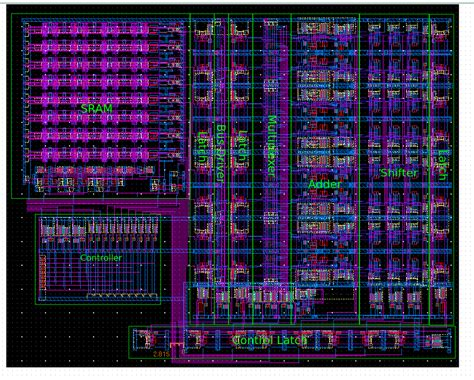memory layout vlsi 8 bit quot microprocessor quot in ibm 90 nm cmos
