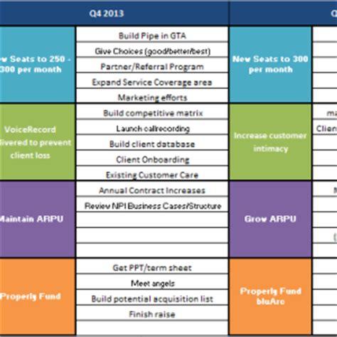 Strategic Plan In Excel Format Business Templates Strategic Plan Template Excel
