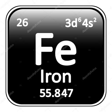 Symbol For Iron On Periodic Table by Iron Periodic Table Fe Iron Chemistry Periodic Table Symbol Element Throw Pillow Periodic Table