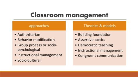 Behaviour Modification Classroom Management by Classroom Management Approaches And Theories And Models Of