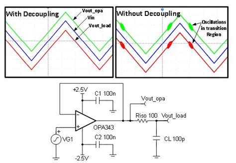 bypass capacitor stability the decoupling capacitor is it really necessary precision hub blogs ti e2e community