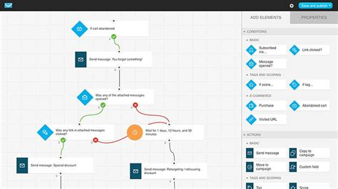 small business workflow marketing automation solutions are now affordable for your