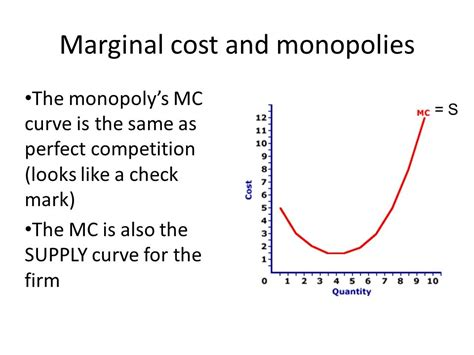 marginal costs imperfect competition monopoly monopolistic competition