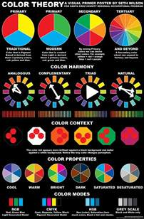 theory of color inkfumes color theory poster