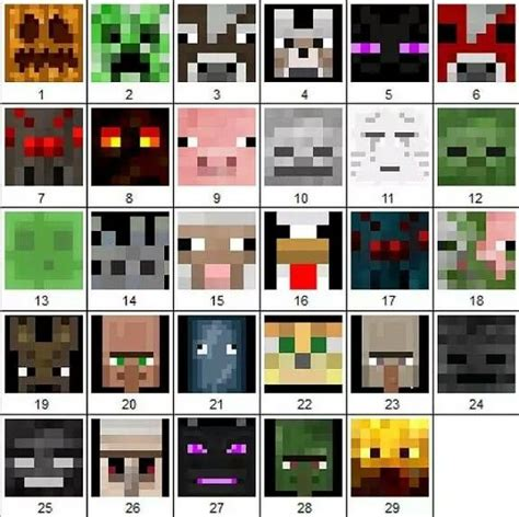 what pattern do you use for the nether reactor 1000 ideas about minecraft characters on pinterest