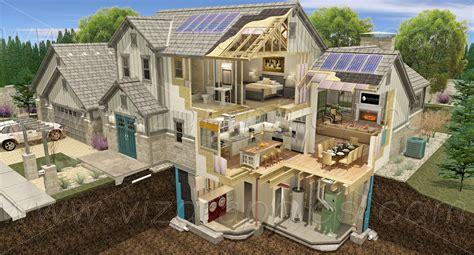 White Interior Homes 3d building cutaway renderings viz graphics