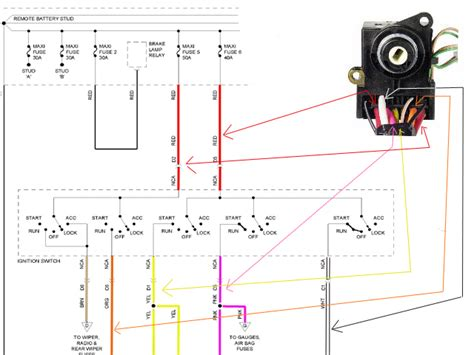95 chevy silverado ignition switch wiring diagram get