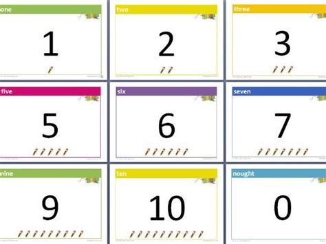 small printable number flashcards number flashcards 1 10 by loislessons teaching resources