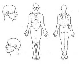 pain body abdominal pain inspire