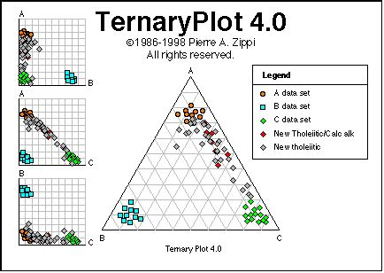 ternary phase diagram software triangular phase diagram triangular get free image about