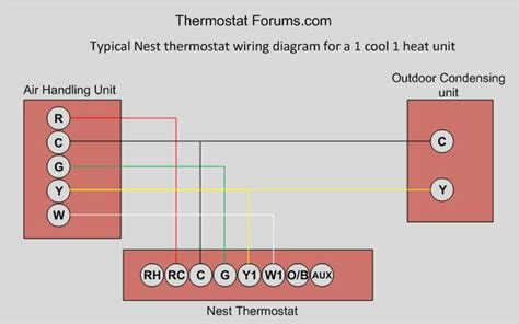 nest thermostat for heat wiring diagram get free