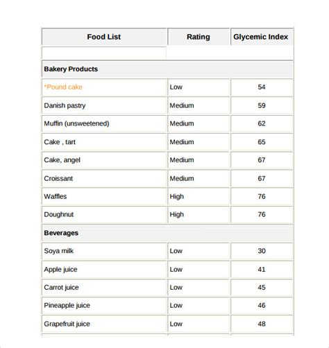 sle glycemic index chart 7 free documents in pdf